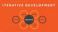 Believing in the Iterative Process of App Development