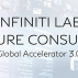 Call for Application: Inifiniti Lab Accelerator Deadline Aug 28